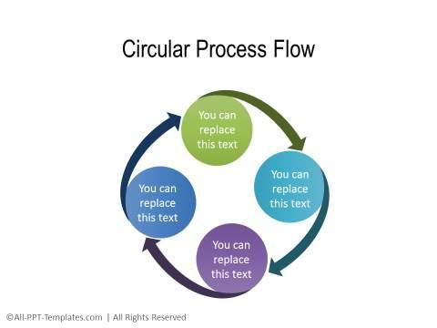 PowerPoint Circular Flow Diagram