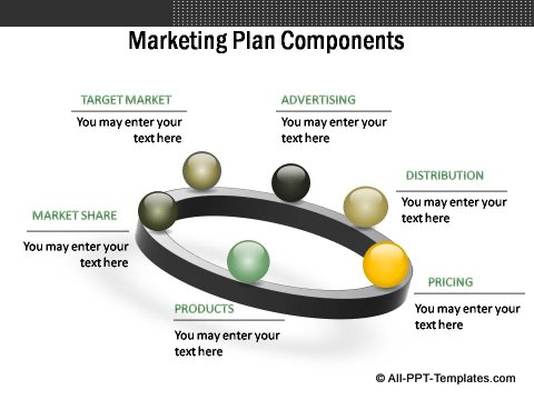 PowerPoint Marketing Plan Template for Evaluating 2 sides - components marketing plan