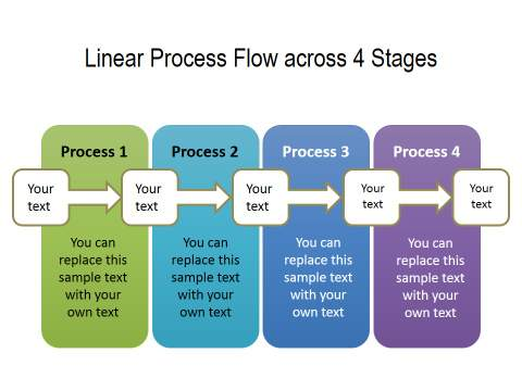 Process can be seen as a flow change, with several steps More - powerpoint presentations template