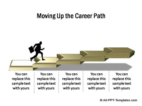 career path template - Josemulinohouse