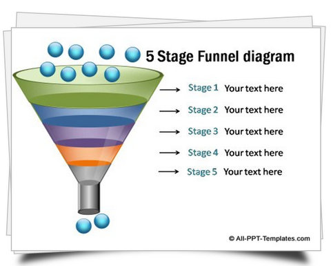 free funnel diagram template