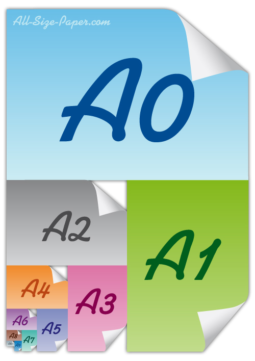 All informations and sizes for A paper sizes A0, A1, A2, A3, A4, A5