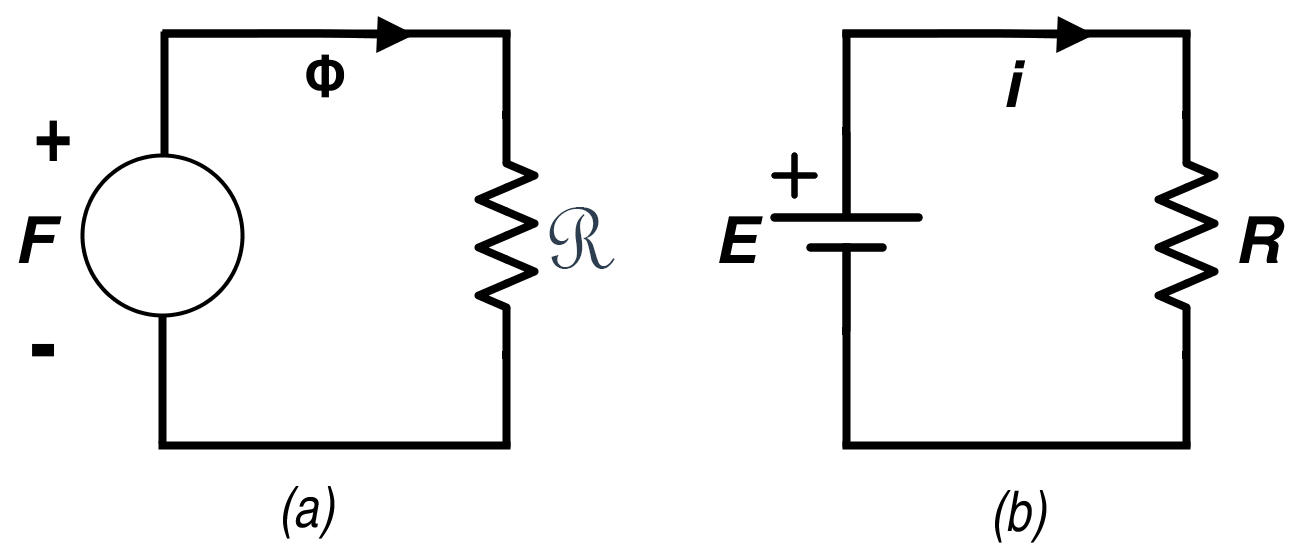 basic electric circuit