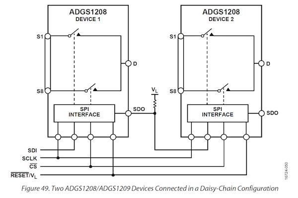 Daisy Chain Wiring Diagram Analog Schematic Diagram