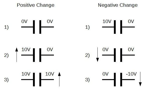 dual voltage supplies