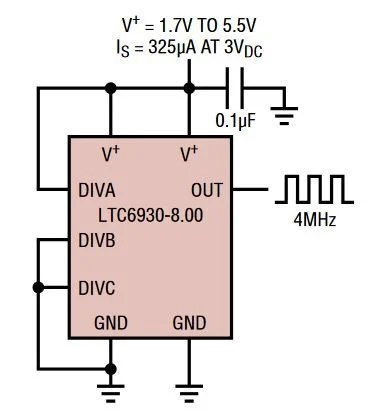 Choosing the Right Oscillator for Your Microcontroller