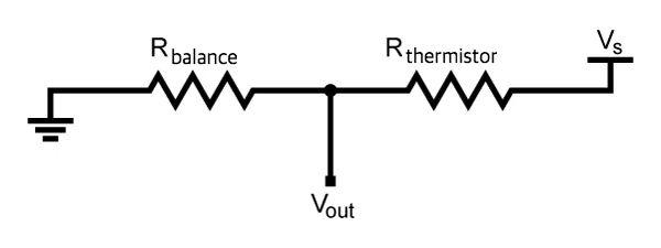 voltage divider interface gui