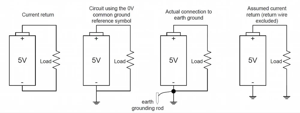 Grounded Schematic Wiring - Wiring Diagram Progresif