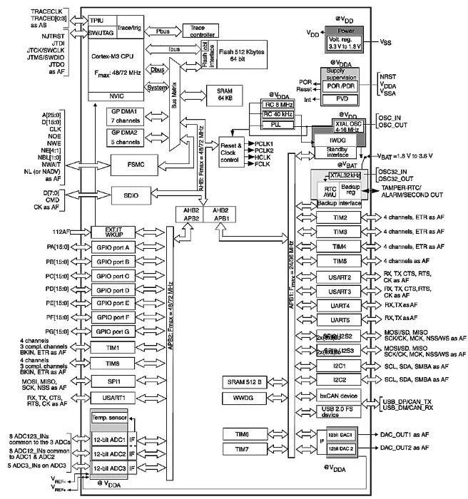 block diagram of 6800 microprocessor