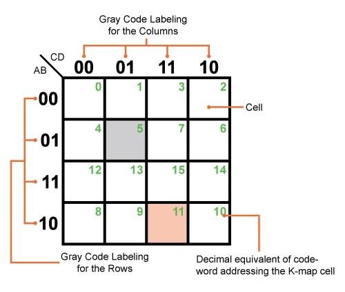 Logic Diagram Solver Wiring Diagrams