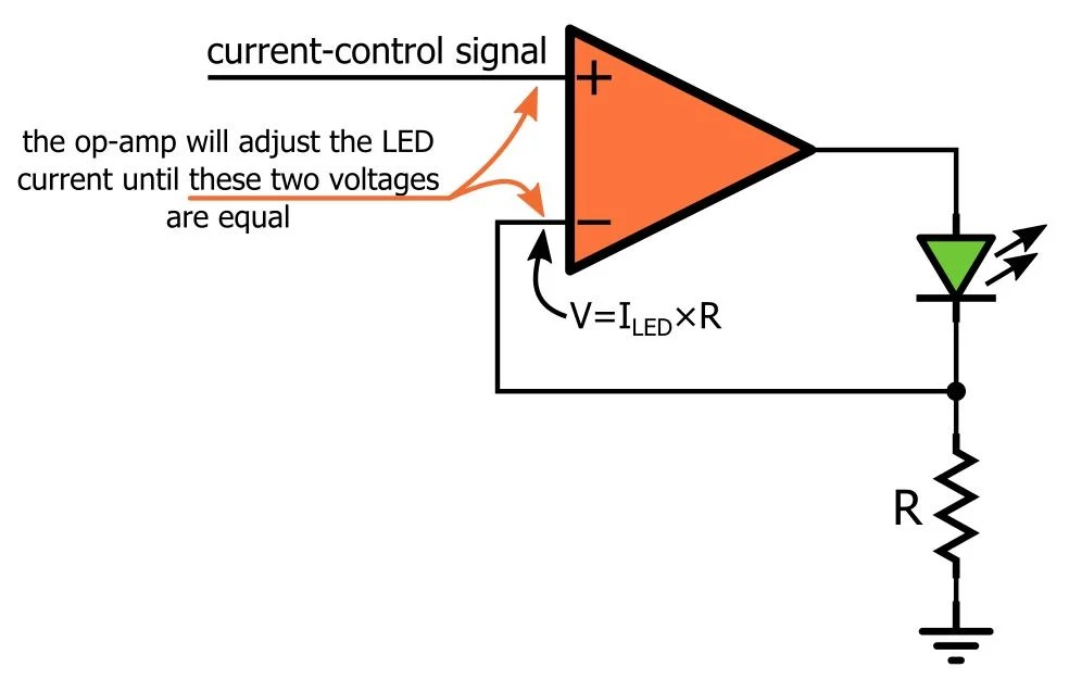 The Basics Behind Constant-Current LED Drive Circuitry