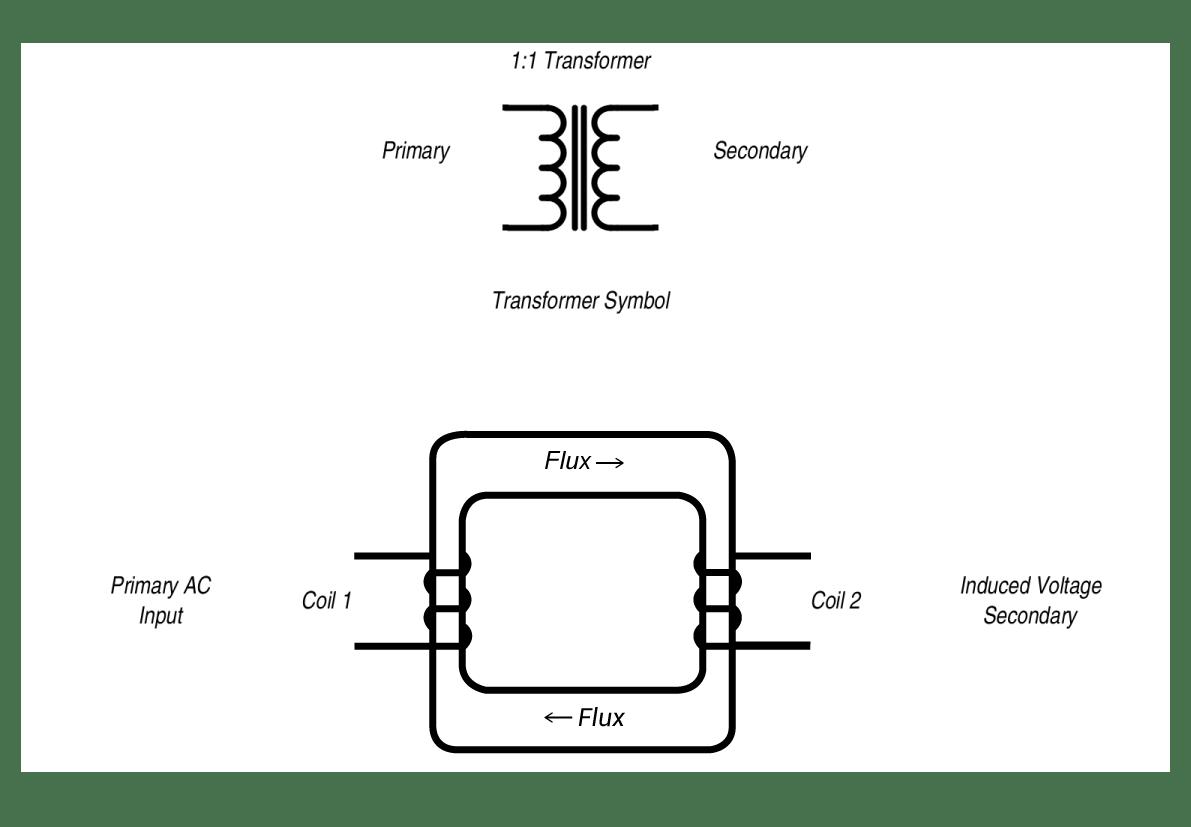 identify control transformer wiring diagrams