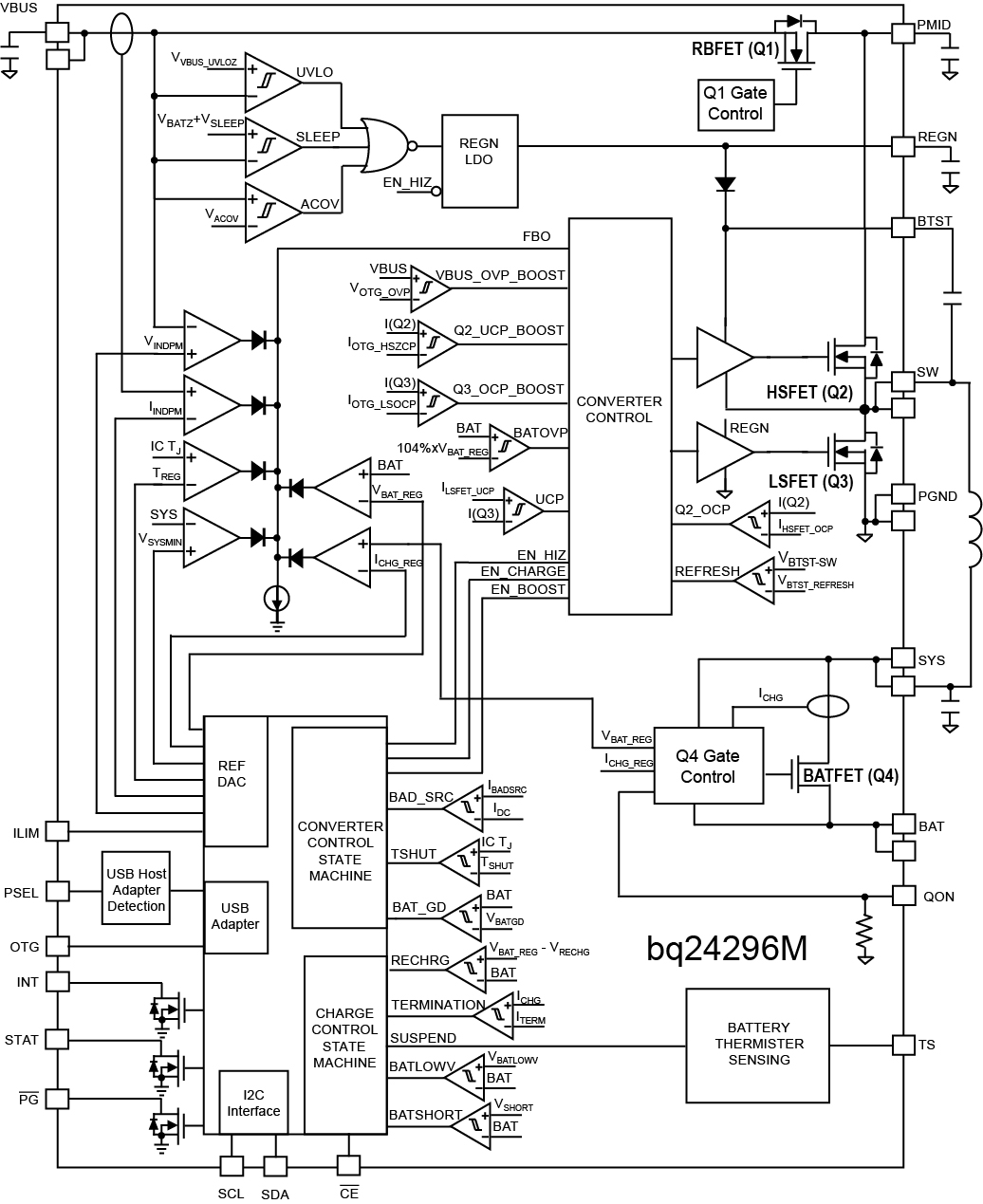 block diagram software all about circuits forum auto electricalblock diagram software all about circuits forum