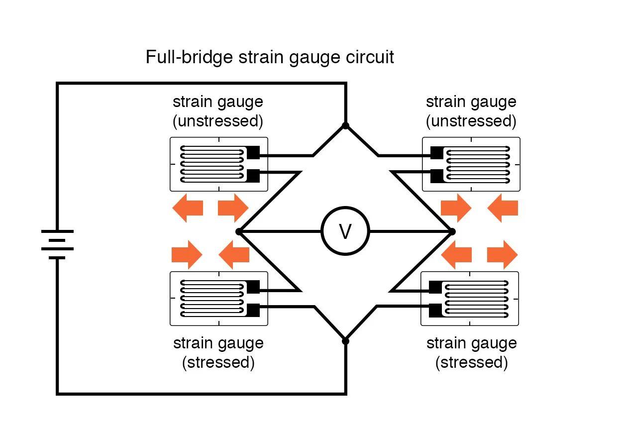 full bridge circuit