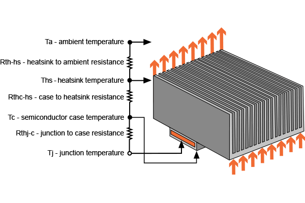 Heat Sink Calculator Electrical Engineering