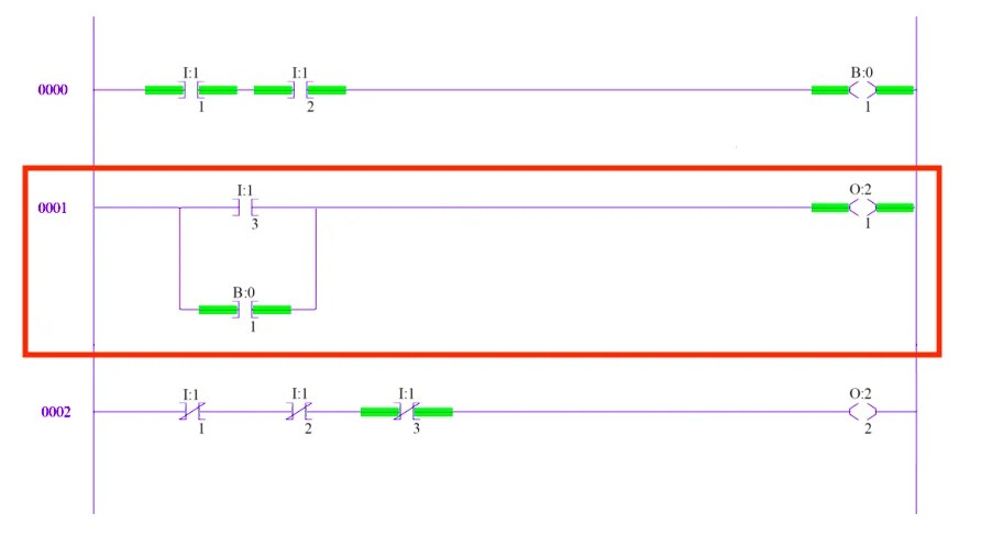 Ladder Logic in Programmable Logic Controllers (PLCs)