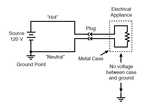 Safe Circuit Design Electrical Safety Electronics Textbook