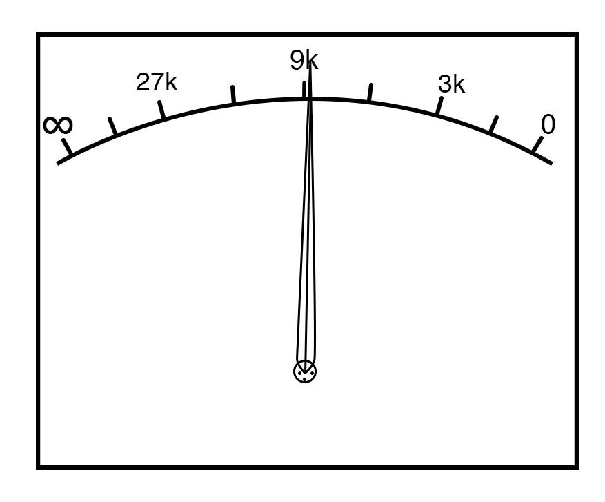 in circuit ohmmeter ohm meter for electronics circuit
