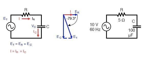 series resistancecapacitance circuit