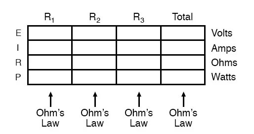 Correct Use Of Ohms Law Series And Parallel Circuits Index listing
