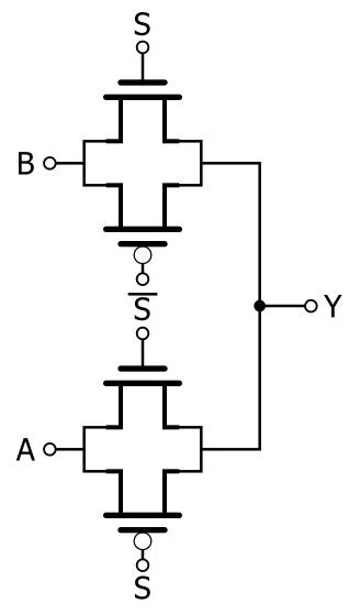 Implementing Multiplexers with Pass-Transistor Logic