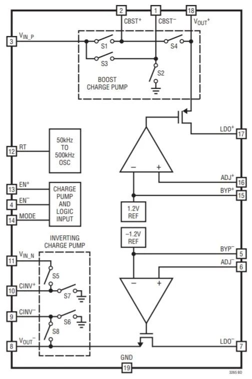 designing a power supply circuit