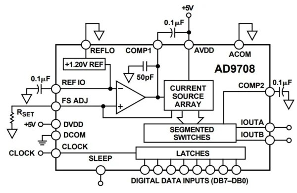DAC Schematic Design for an Arbitrary Waveform Generator