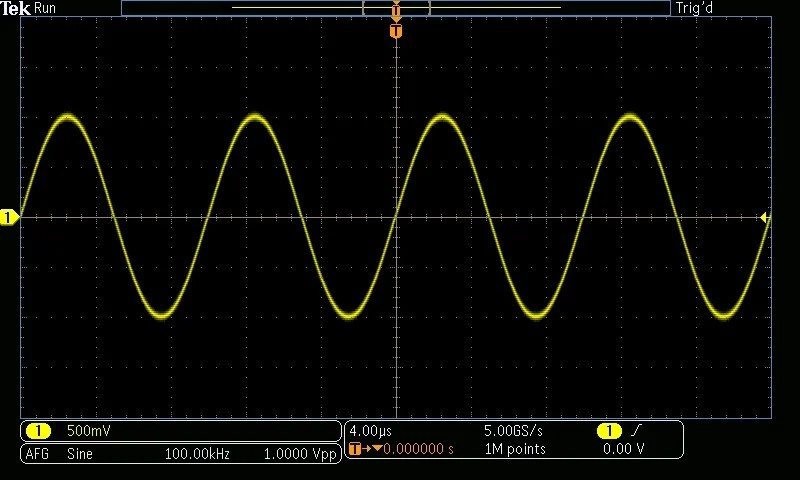 Basic Waveform Analysis with an Oscilloscope