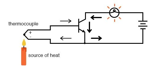 thermocouples electrical instrumentation signals electronics