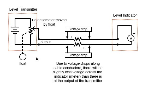 Voltage Signal Systems Electrical Instrumentation Signals