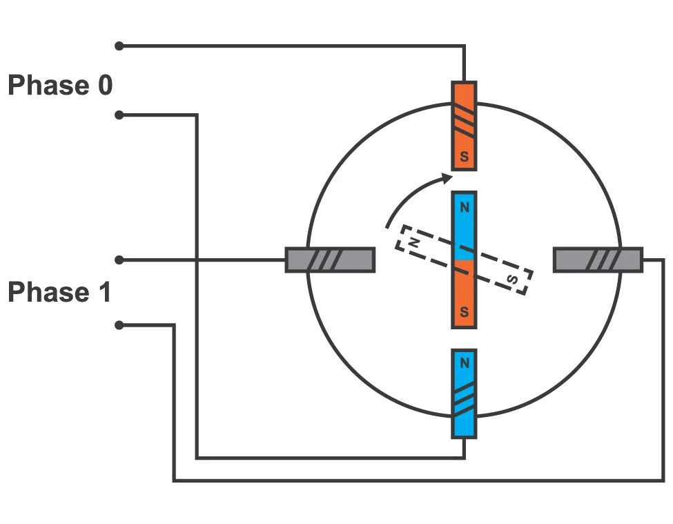stepper motors electronics worksheet