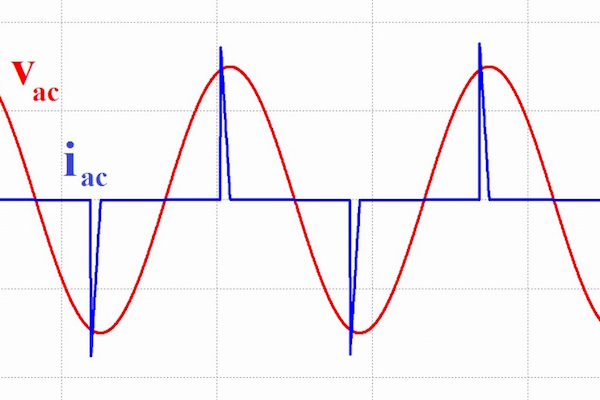 Understanding Total Harmonic Distortion (THD) in Power Systems