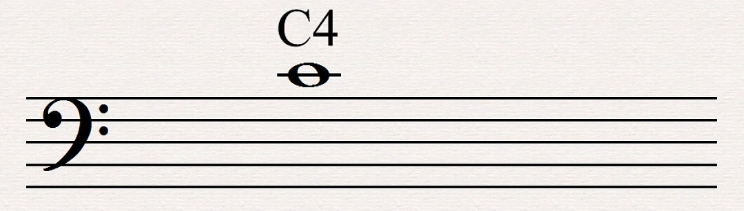 F Clef; Bass Clef - All About Music Theory - base cleff
