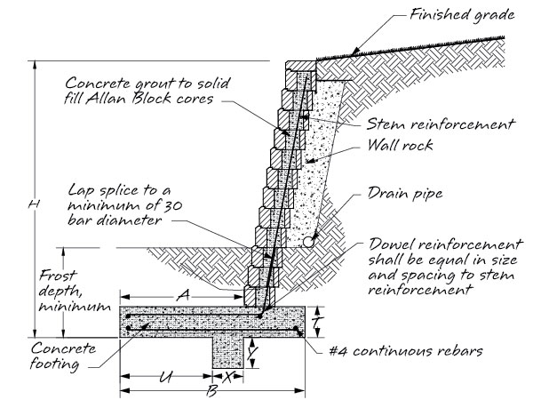 pg12-Masonry1jpg (600×459) retaining walls Pinterest - Design Of Retaining Walls Examples