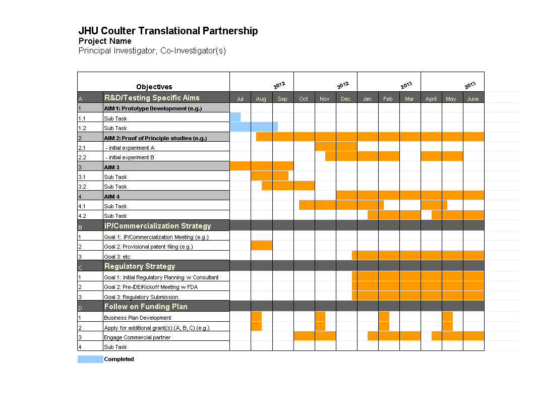 making chart in excel