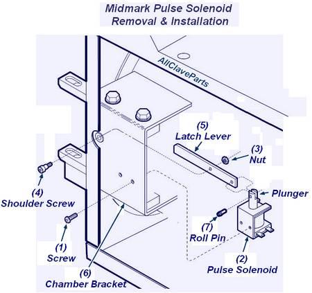 Midmark M11 DOOR PULSE SOLENOID (Midmark Part #002-0363-03 ) MIS079