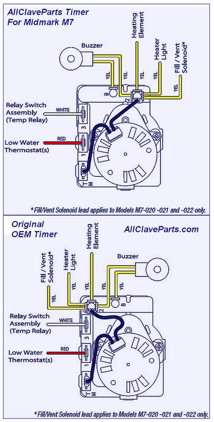 Ge Dryer Timer Wiring Diagram - 8yvvoxuuessiew \u2022
