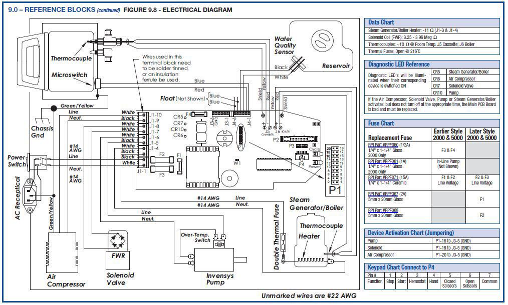 Statim 2000 Wiring Schematic (Diagram)