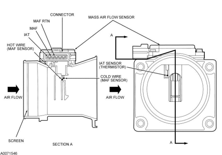 ford mass air flow sensor wiring diagram 2001