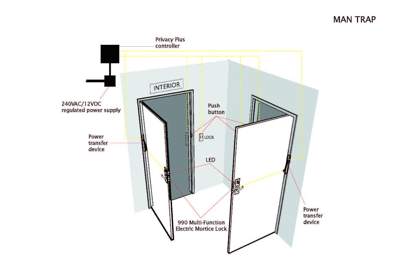 man trap wiring diagram simple wiring diagrams man trap wiring diagram wiring diagrams scematic light switch home wiring diagram man trap wiring diagram