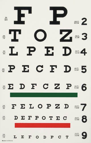 Eye Charts Snellen Eye Chart Visual Acuity Eye Charts
