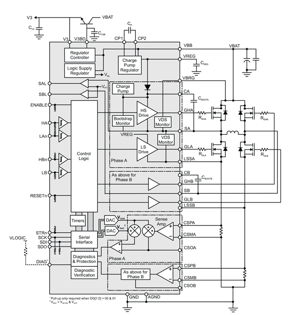 click here for mosfet driver schematic