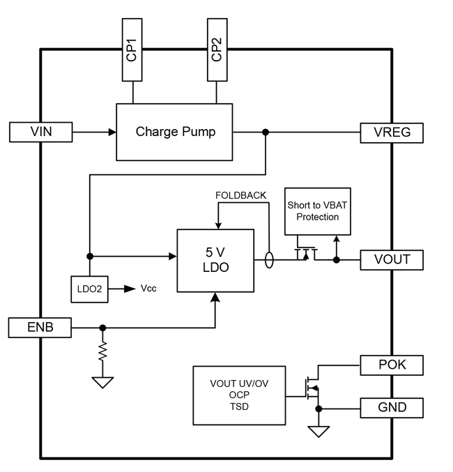block diagram linear system