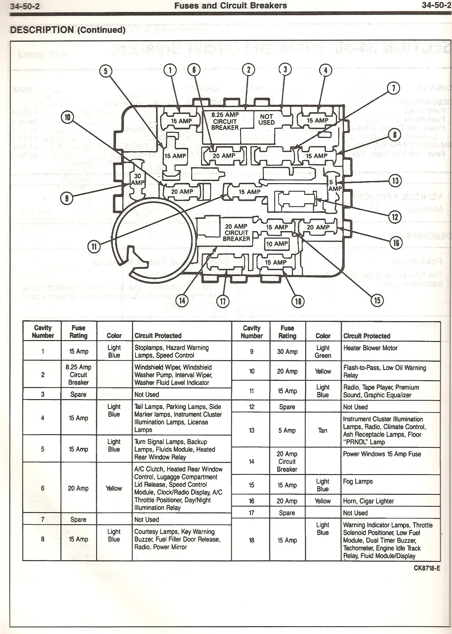 1992 ford thunderbird fuse diagram