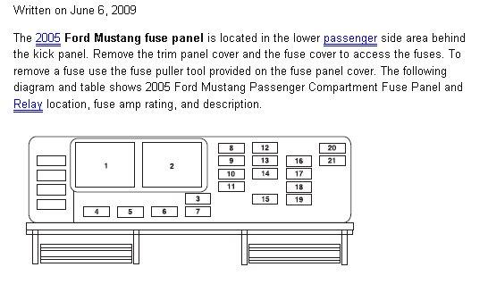 05 Ford Mustang Fuse Box Diagram - Wiring Data Diagram