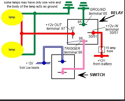 Hid Relay Wiring Diagram Wiring Diagram