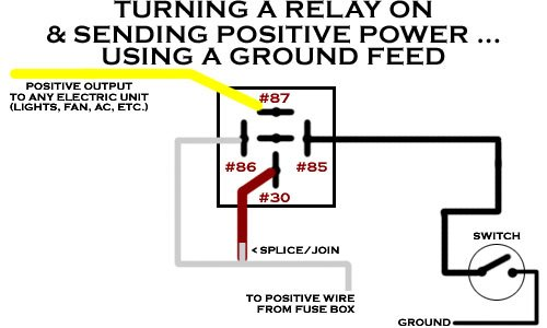 relay with fuse box wiring a switched