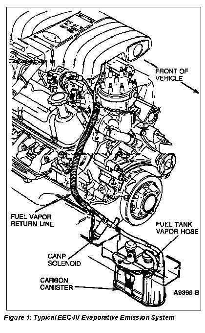 1993 Ford Mustang 5 0 Belt Routing Diagram Further Vacuum Solenoid
