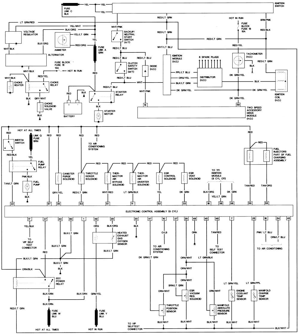 1992 mustang wiring diagram