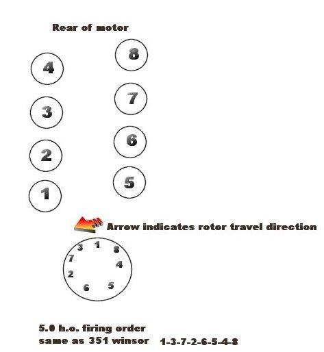 diagram ford 351w firing order diagram